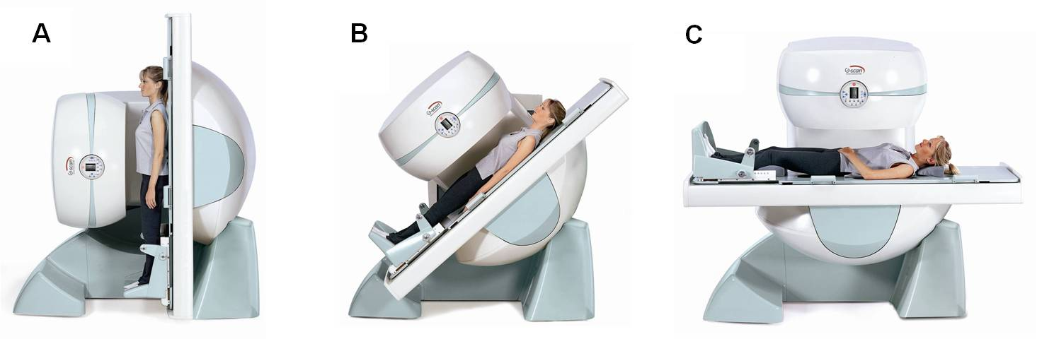 MRi scanner weight bearing